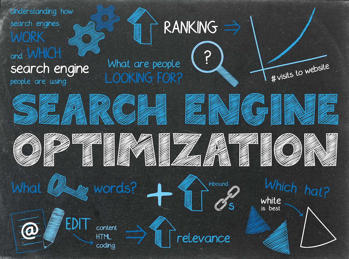 SEO Strategies that Get Results